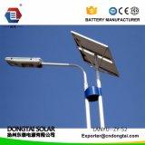 Réverbère solaire de prix usine/Lightaaa008