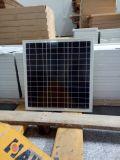 中国の製造業者からの20W 30W 40Wの小さい多太陽電池パネル