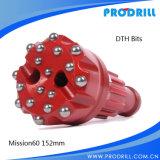 La distribution par SRD bit pour le forage minier