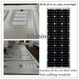 太陽LEDライトをつける政府の道のための1つのデザインセリウムのRoHS IP 65 LED太陽ライトのすべて