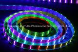RGB IP67フルカラーSMD5050チップ90LEDs 27W DC12V LEDストリップ