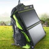 Batterie de voiture Chargeur solaire haute vitesse 15V / 600mA