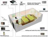 Ökonomisches Hotelzimmer-intelligentes Kontrollsystem (BWRC300)