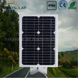 illuminazione stradale solare di 8W LED con il sensore di PIR