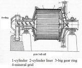 Kleine Bergbau-Tausendstel-Stabmühle für den bildenden/Sekundär Sand machte naß,/trockenes reibt