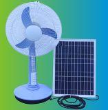 Ventilateur actionné solaire du ventilateur Szyl-Sf-R1514 solaire