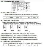 リモート・コントロール、転送コードおよび学習コードのゲートのオープナのコントローラ