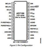 Circuito integrato Ad7190bruz del Delta-Sigma CI