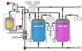 Il PLC gestisce il sistema automatico di pulizia del serbatoio di CIP dell'acciaio inossidabile/unità di lavaggio automatica di pulizia System/CIP del sistema CIP