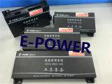 Pack de baterias de lítio para Smart EV