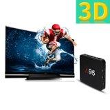 Android телевизор в салоне I95 Smart TV IPTV в салоне Отт окно с рок-Chip Rk3229 1GB/8 ГБ ОЗУ ПЗУ