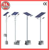 60W IP65 impermeabilizzano il doppio indicatore luminoso di via del comitato solare del braccio LED