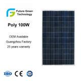 modulo di elettricità di energia di energia solare 100W per la casa
