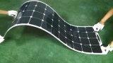 Panel Solar flexible para la caravana de 135W