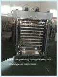 Veel Infrarode het Verwarmen Hete Lucht die RubberOven doorgeven
