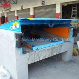 Rampa hidráulica do recipiente da maquinaria da niveladora estacionária da doca