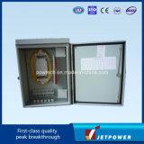 Soporte de pared exterior ODF (con CE, SGS, certificado ISO)