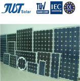 Poly panneaux solaires verts de l'économie d'énergie 180W dans l'usine chinoise