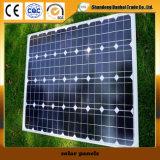 panneau 255W à énergie solaire avec la haute performance