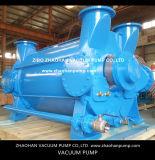 2BE4400 Bomba de vacío para la industria del papel