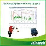 Sensor de nível de combustível capacitivo para monitoramento do tanque de combustível