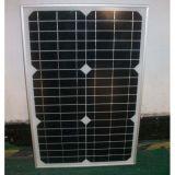 панель солнечных батарей 20W с напряжением тока 18V для системы -Решетки