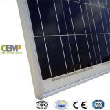 Il comitato solare 100W, 150W, 200W di Cemp il PV Polycrystralline garantisce la prestazione da sempre lineare