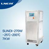 Industrielle dynamische Temperaturregler-Systems-Luft u. wassergekühlter Kühler Sundi270/270W