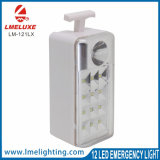indicatore luminoso Emergency di 12PCS SMD LED