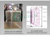 Incubatrice dell'agitatore della piastrina di controllo dell'affissione a cristalli liquidi di serie di Zjsw
