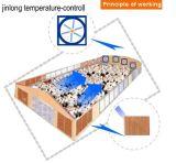 Basisrecheneinheits-Absaugventilator der Geflügelfarm-40inch
