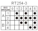 6 위치를 가진 힘 로터리 스위치 (RT254-3)