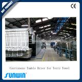 大きい生産能力の織物の転倒のドライヤー機械織物の仕上げの機械装置