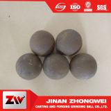 Los medios de molienda de bolas de acero forjado para la exportación de Mongolia