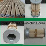 Cartuccia di filtro pieghettata a temperatura elevata