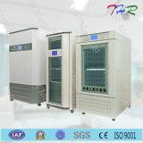 Elementaroperation-Gas-Sterilisator der Serien-Thr-b