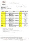 GMP, colágeno superior, colágeno natural de los pescados del 100%, polvo de oro del péptido del colágeno del chabalote de Taiwán, comida sana