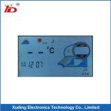 LCDのパネルの高品質のモニタLCDの表示のモジュールのカウント