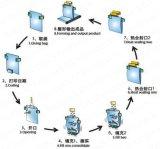 Grosser Beutel-automatische Drehnahrungsmittelverpackungsmaschine für füllende Dichtung