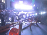 LEDはPAR/Stage軽い7*15W RGBWA 5in1多色刷りLEDの同価ライトの地図をつくる