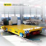 Schwerer industrieller Übergangslaufkatze-Schlussteil auf Schienen