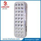 携帯用再充電可能なSMD LEDの非常灯