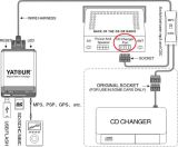 Lexus (ES/LS/GS/GX/LX/RX/SC)のためのYatourデジタル音楽チェンジャー