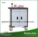 Шкаф инструмента/передвижные шкафы инструмента Fy-702
