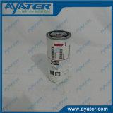 Ayaterの供給の置換の地図書のCopcoの本物の部品の石油フィルター1625752550