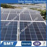 HDG 지상 처리 태양 설치 시스템 태양 제품