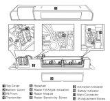 Activation du radar combiné Veze et capteur de sécurité infrarouge