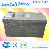 Prezzo di fabbrica della batteria solare di memoria di 12V 200ah della batteria solare di potere
