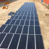 Integrierten volle Bescheinigungen IP65/Ce/ISO9001 SolarstraßenlaterneAnn-in-Ein