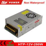 modulo chiaro Htp del tabellone di 12V 20A 250W LED